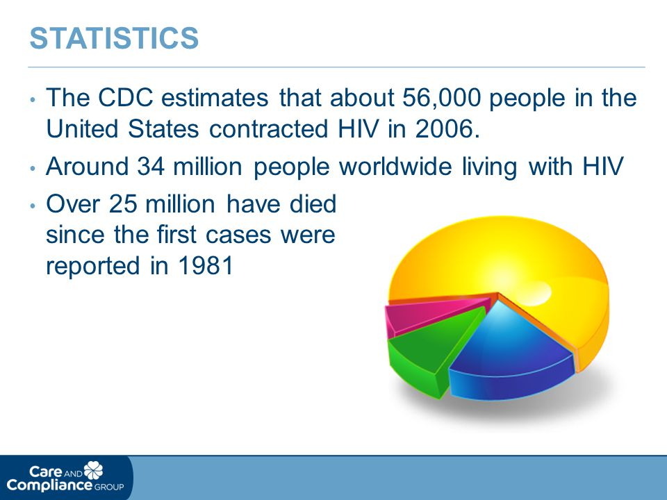 Statistics The CDC estimates that about 56,000 people in the United States contracted HIV in 2006.