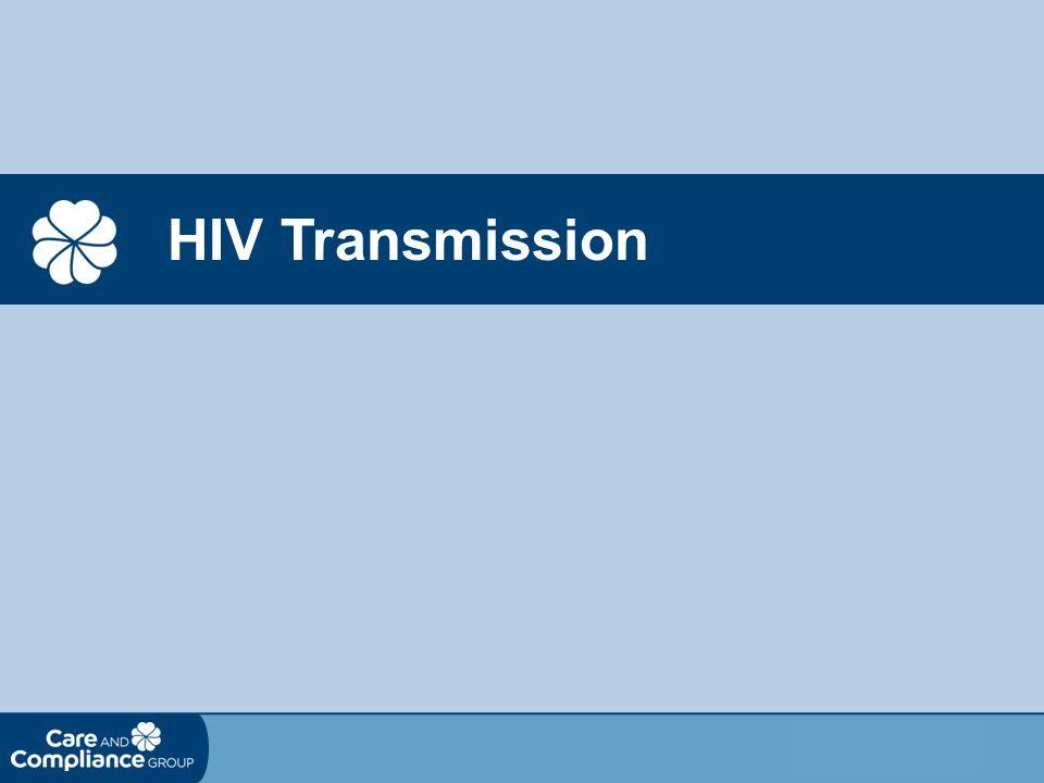 HIV Transmission