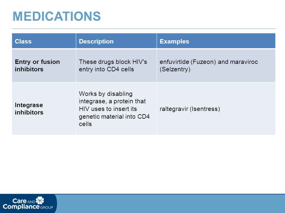 Medications Class Description Examples Entry or fusion inhibitors