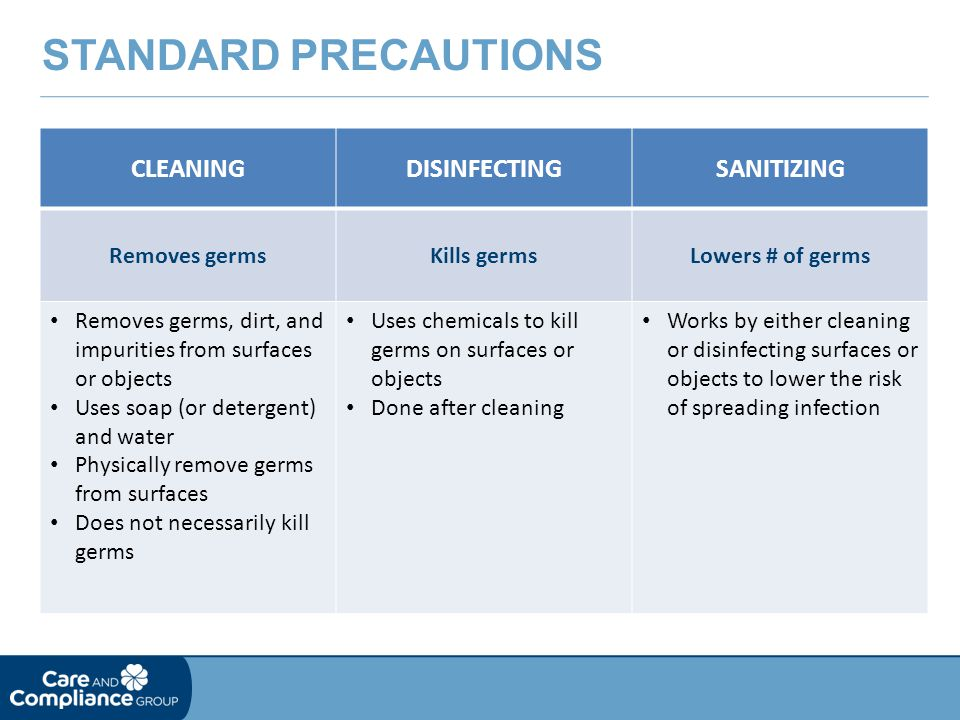 Standard Precautions CLEANING DISINFECTING SANITIZING Removes germs