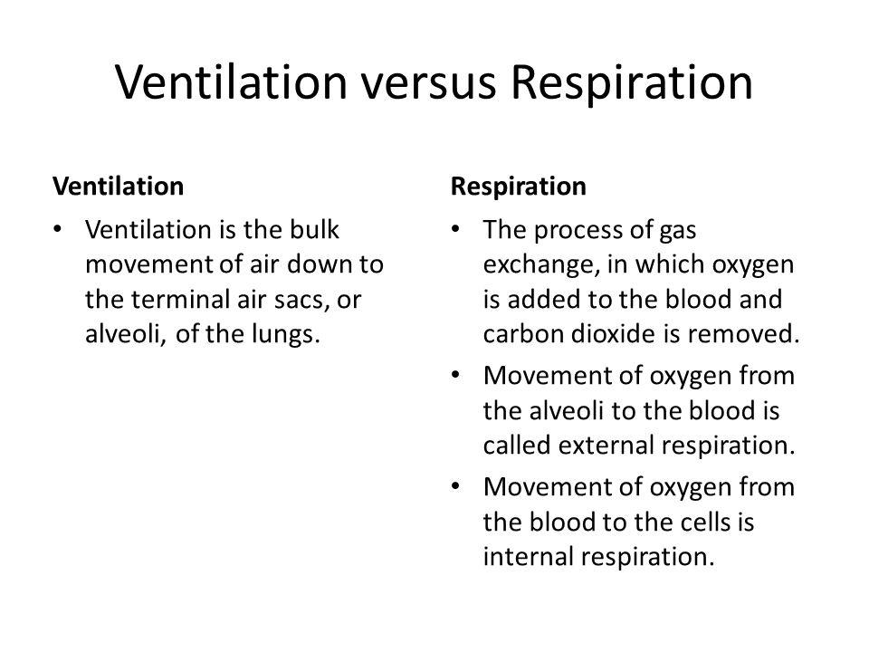 Ventilation versus Respiration