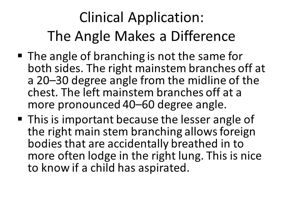 Clinical Application: The Angle Makes a Difference