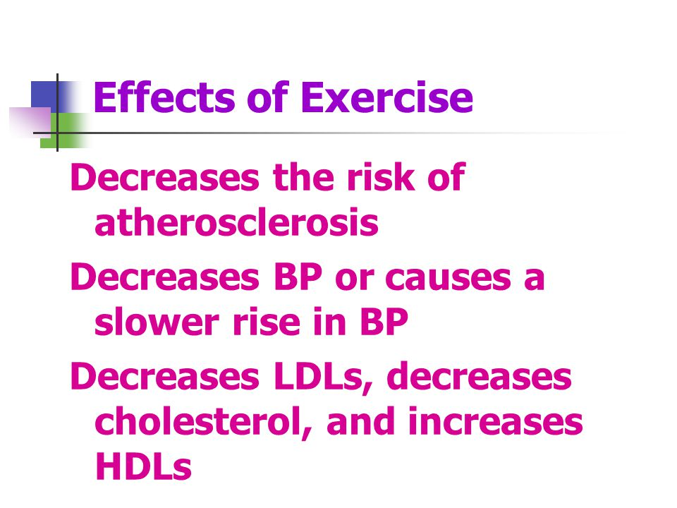 Effects of Exercise Decreases the risk of atherosclerosis