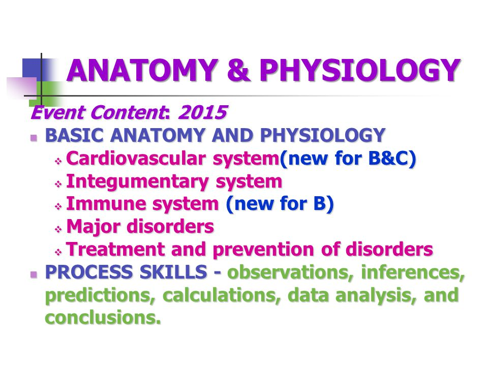 ANATOMY & PHYSIOLOGY Event Content: 2015 BASIC ANATOMY AND PHYSIOLOGY