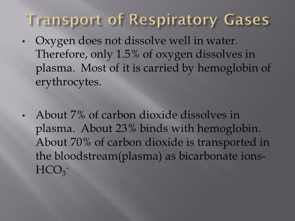 Transport of Respiratory Gases