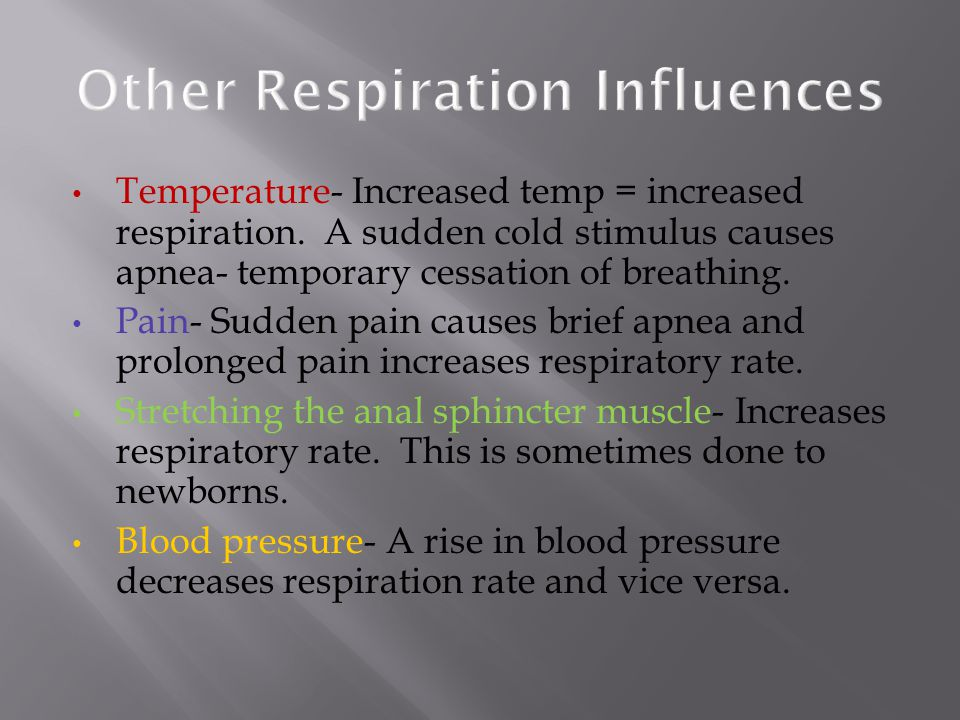Other Respiration Influences