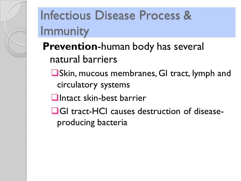 Infectious Disease Process & Immunity