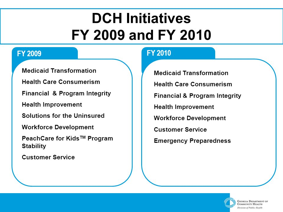 DCH Initiatives FY 2009 and FY 2010