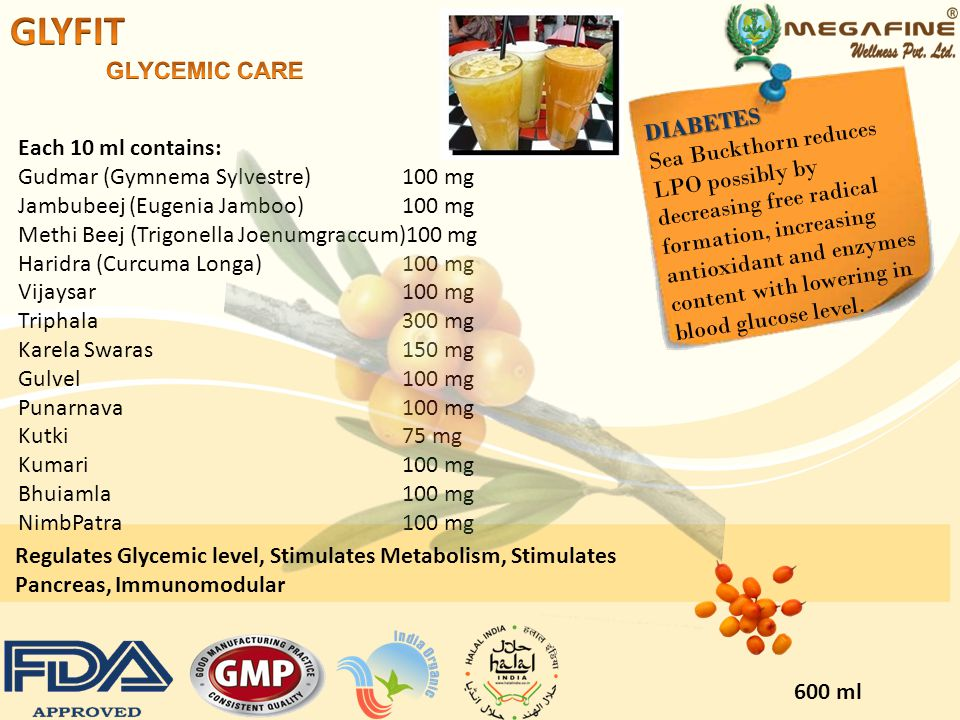 GLYFIT GLYCEMIC CARE DIABETES