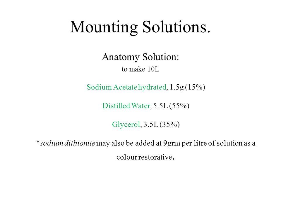 Mounting Solutions. Anatomy Solution: