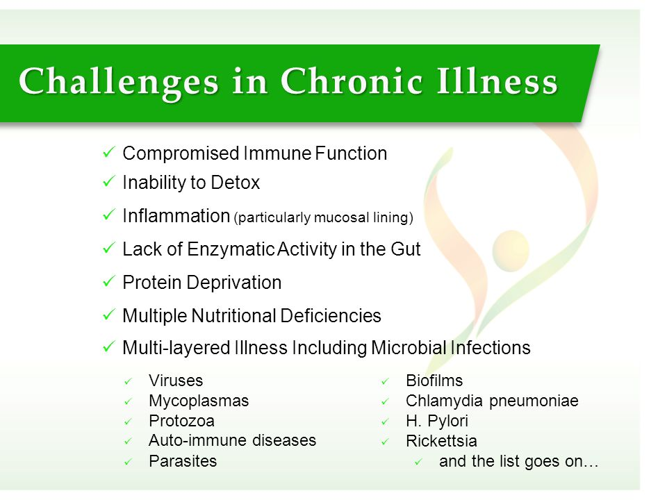Challenges in Chronic Illness