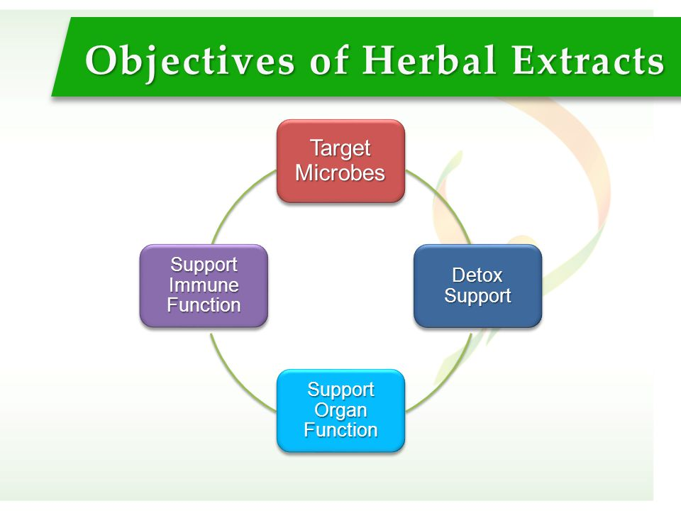 Objectives of Herbal Extracts