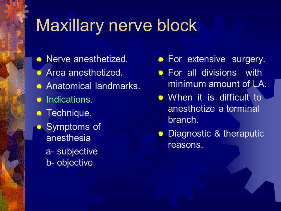Maxillary nerve block Nerve anesthetized. Area anesthetized.