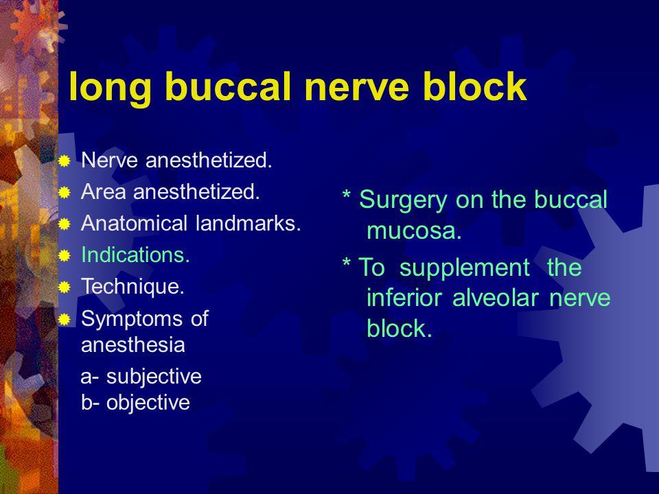 long buccal nerve block