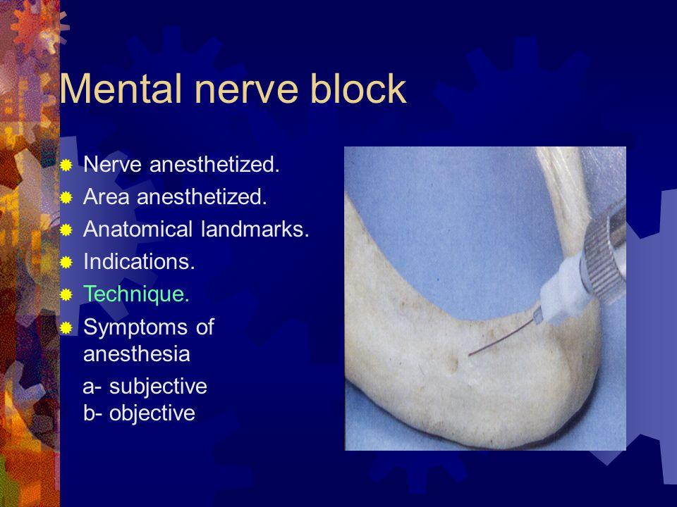 Mental nerve block Nerve anesthetized. Area anesthetized.