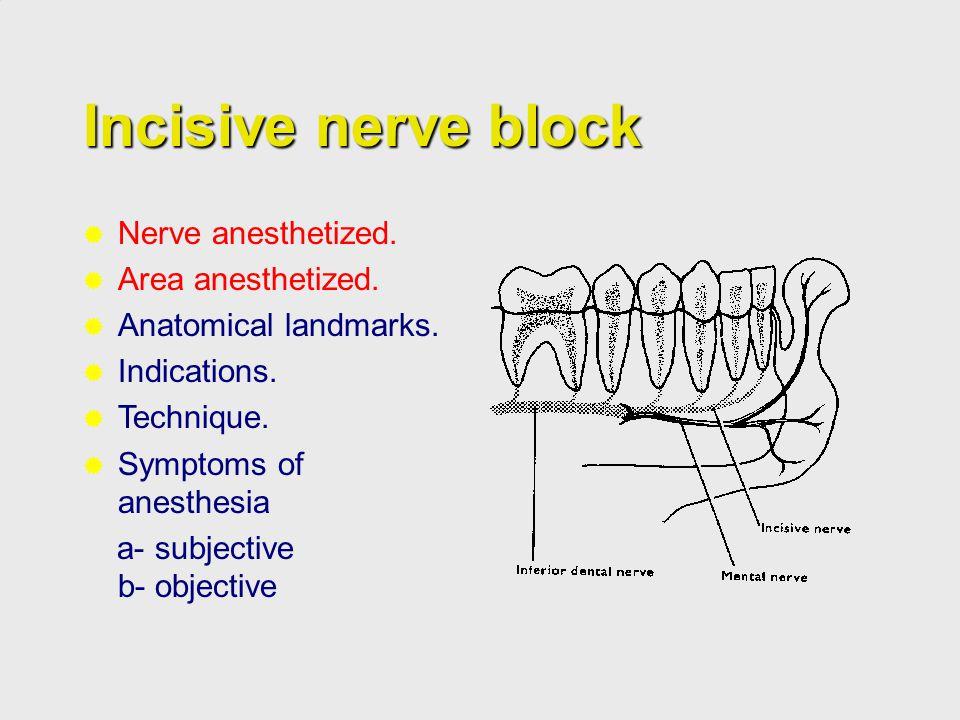Incisive nerve block Nerve anesthetized. Area anesthetized.