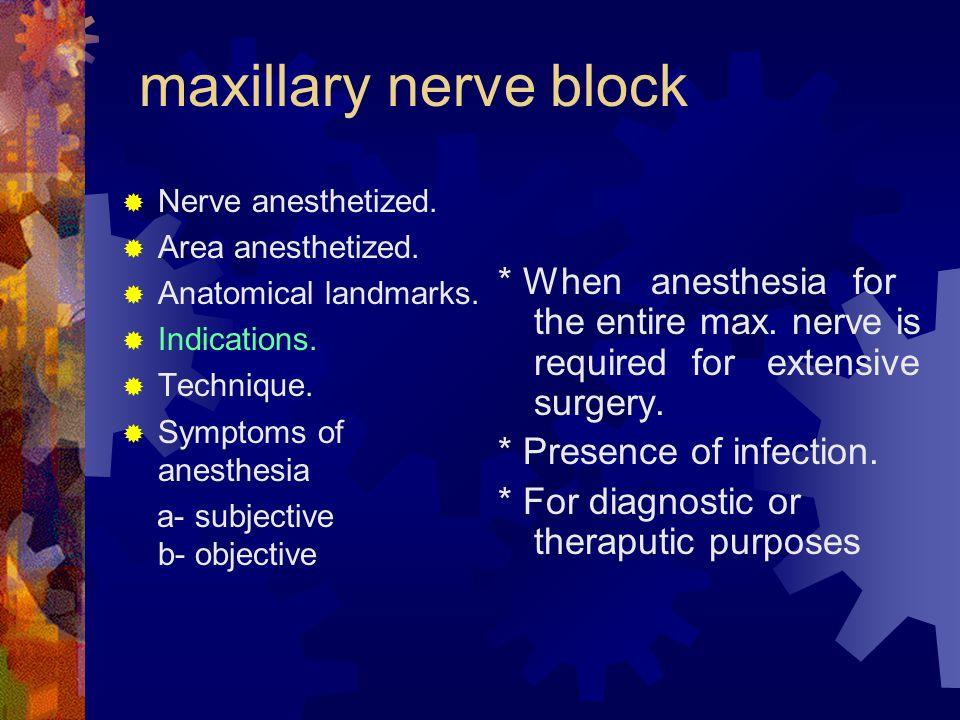 maxillary nerve block Nerve anesthetized. Area anesthetized. Anatomical landmarks. Indications. Technique.