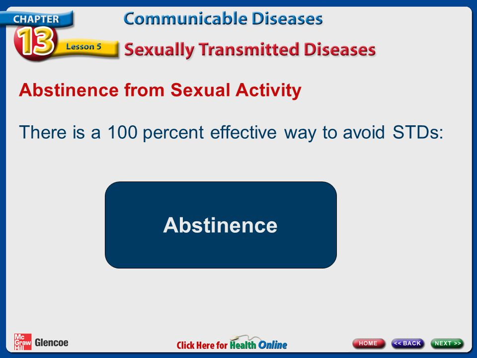 Abstinence from Sexual Activity
