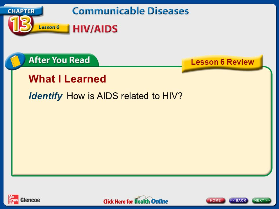 What I Learned Identify How is AIDS related to HIV Lesson 6 Review