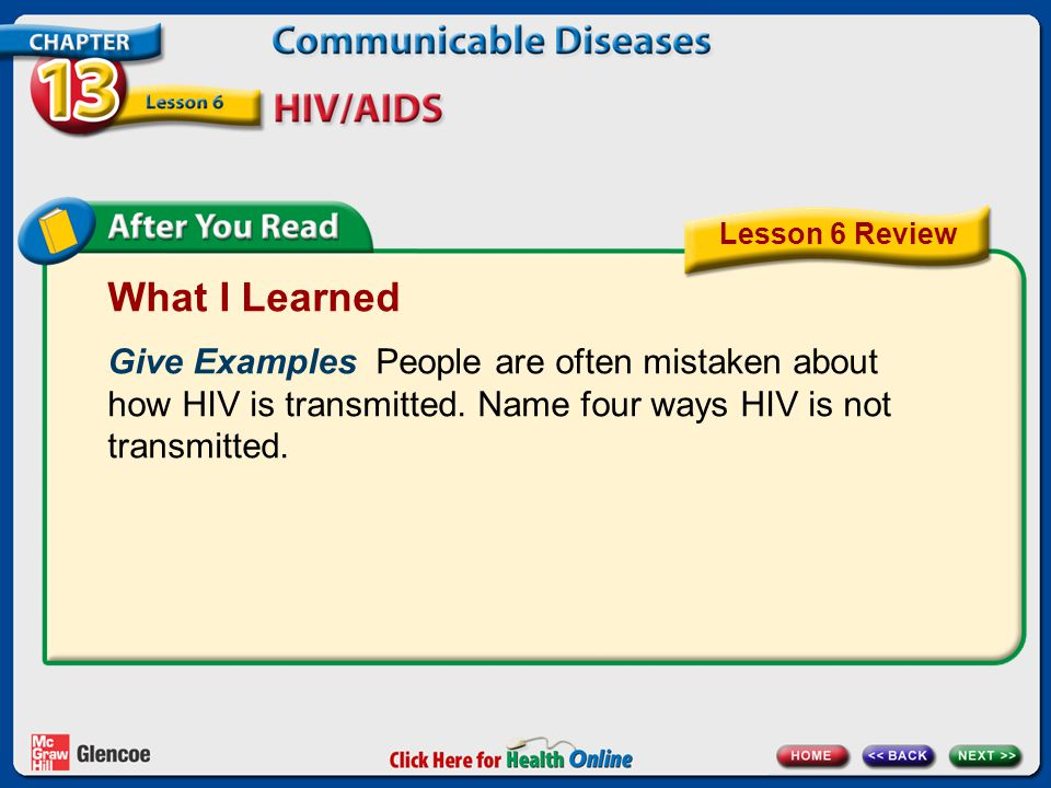 Lesson 6 Review What I Learned. Give Examples People are often mistaken about how HIV is transmitted. Name four ways HIV is not transmitted.