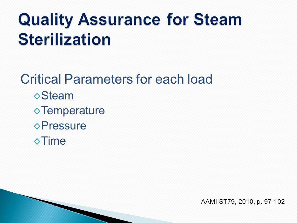 Quality Assurance for Steam Sterilization