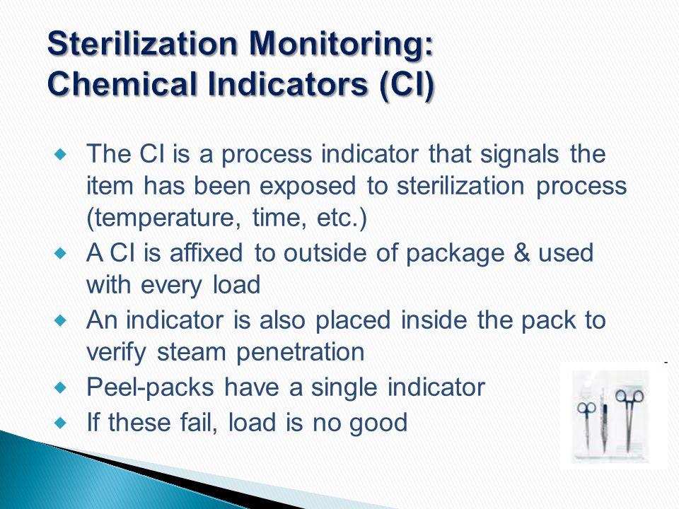Sterilization Monitoring: Chemical Indicators (CI)
