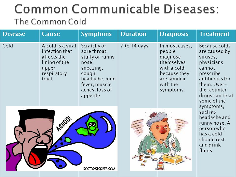 Common Communicable Diseases: The Common Cold