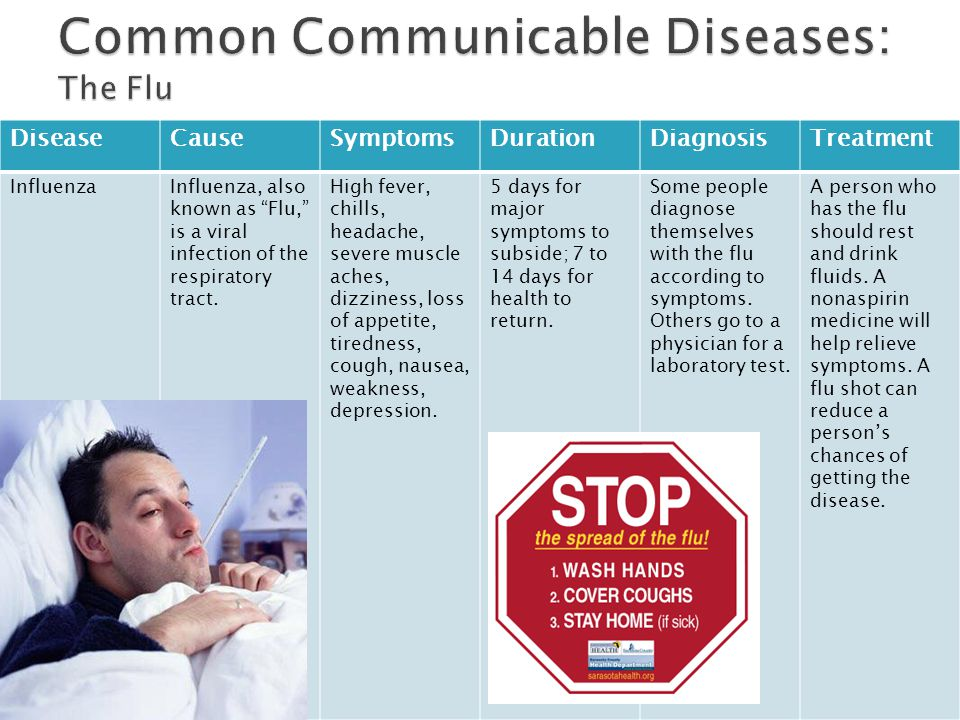 Common Communicable Diseases: The Flu