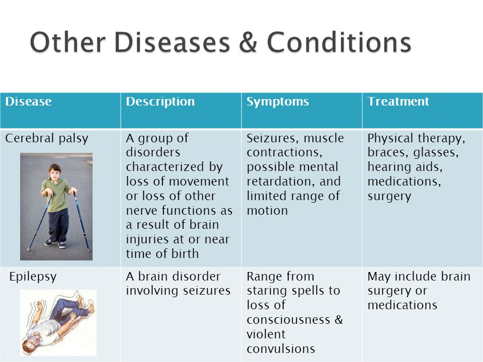 Other Diseases & Conditions
