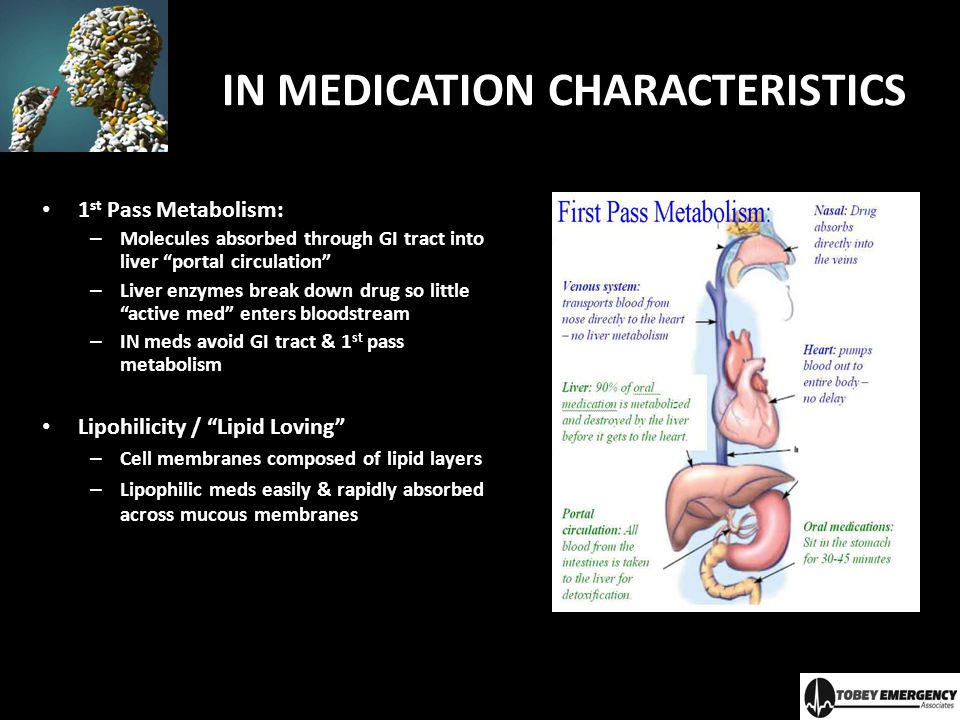IN MEDICATION CHARACTERISTICS