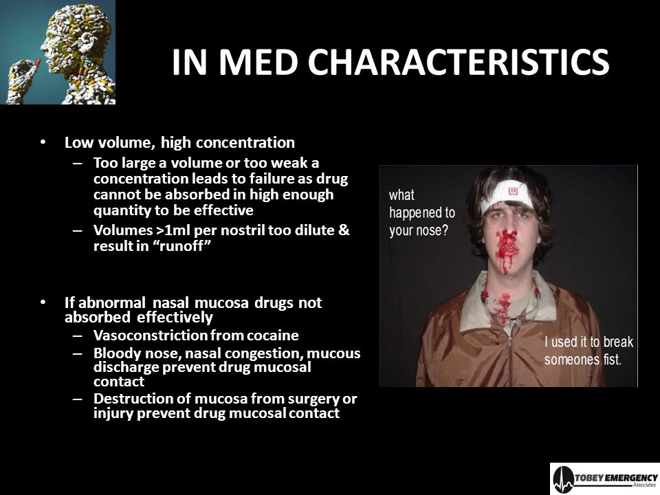 IN MED CHARACTERISTICS
