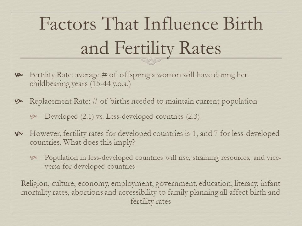 Factors That Influence Birth and Fertility Rates