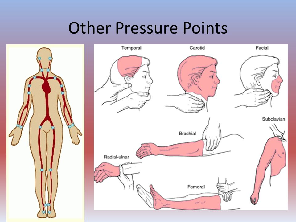 Other Pressure Points