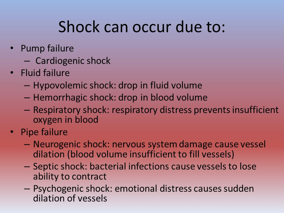 Shock can occur due to: Pump failure Cardiogenic shock Fluid failure