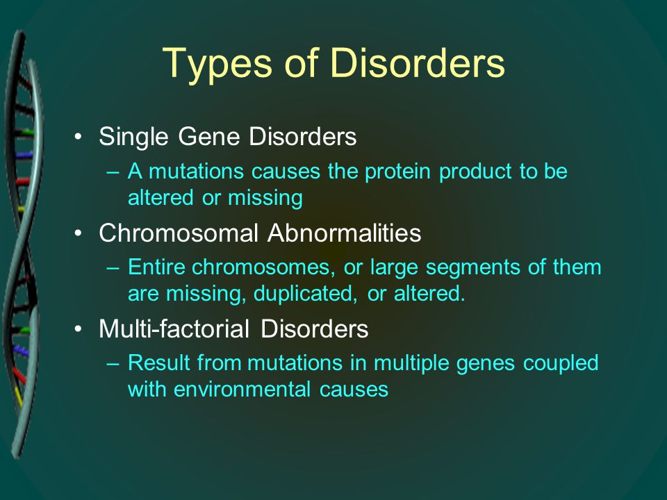 Types of Disorders Single Gene Disorders Chromosomal Abnormalities