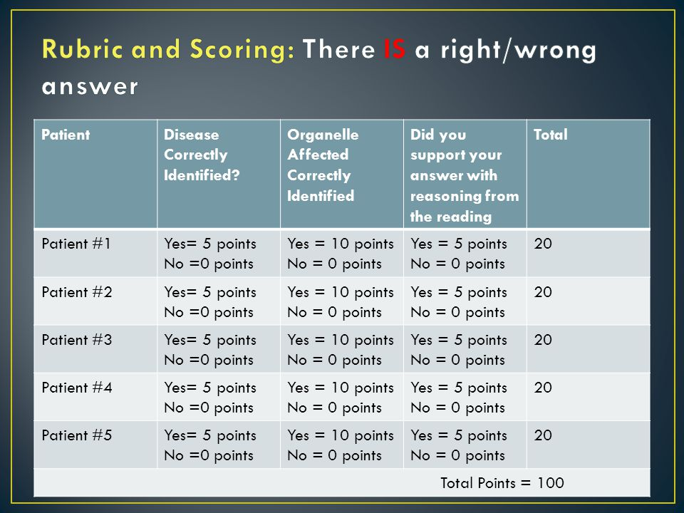 Rubric and Scoring: There IS a right/wrong answer