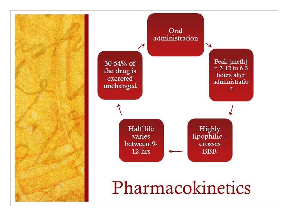 Pharmacokinetics Oral administration Highly lipophilic – crosses BBB
