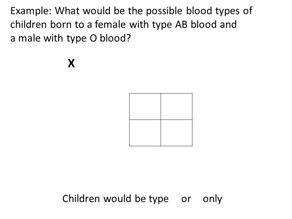 Children would be type A or B only