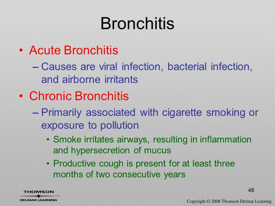 Bronchitis Acute Bronchitis Chronic Bronchitis