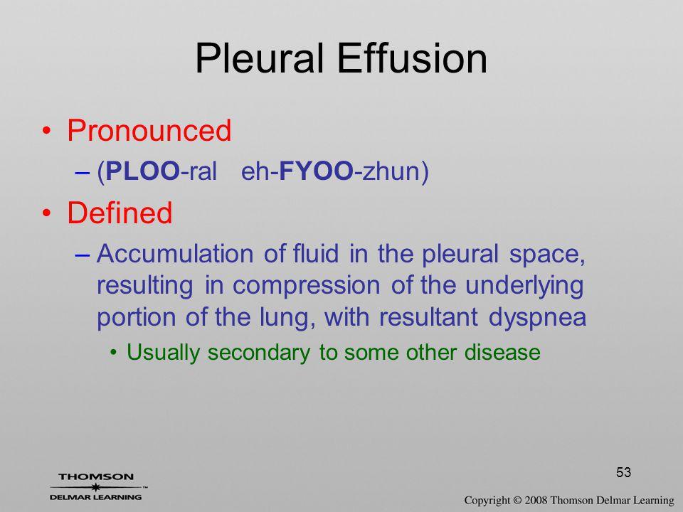 Pleural Effusion Pronounced Defined (PLOO-ral eh-FYOO-zhun)