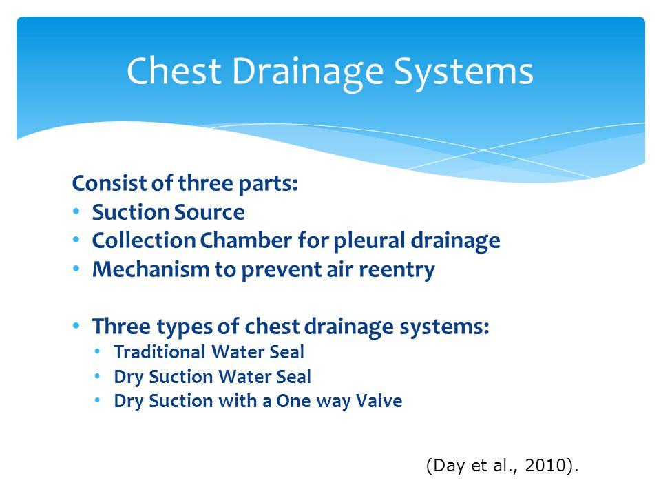 Chest Drainage Systems