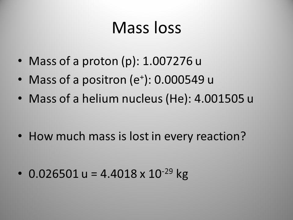 Mass loss Mass of a proton (p): 1.007276 u