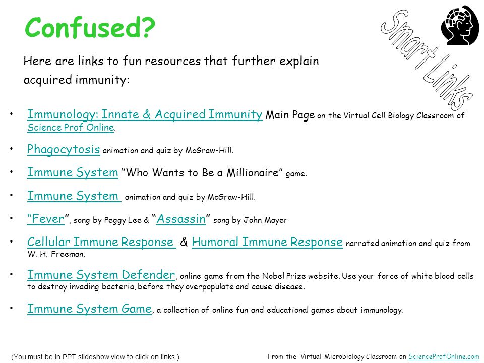 Confused Here are links to fun resources that further explain