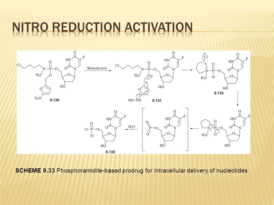 Nitro reduction activation