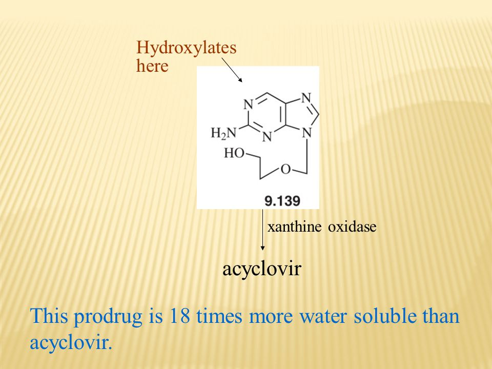 This prodrug is 18 times more water soluble than acyclovir.