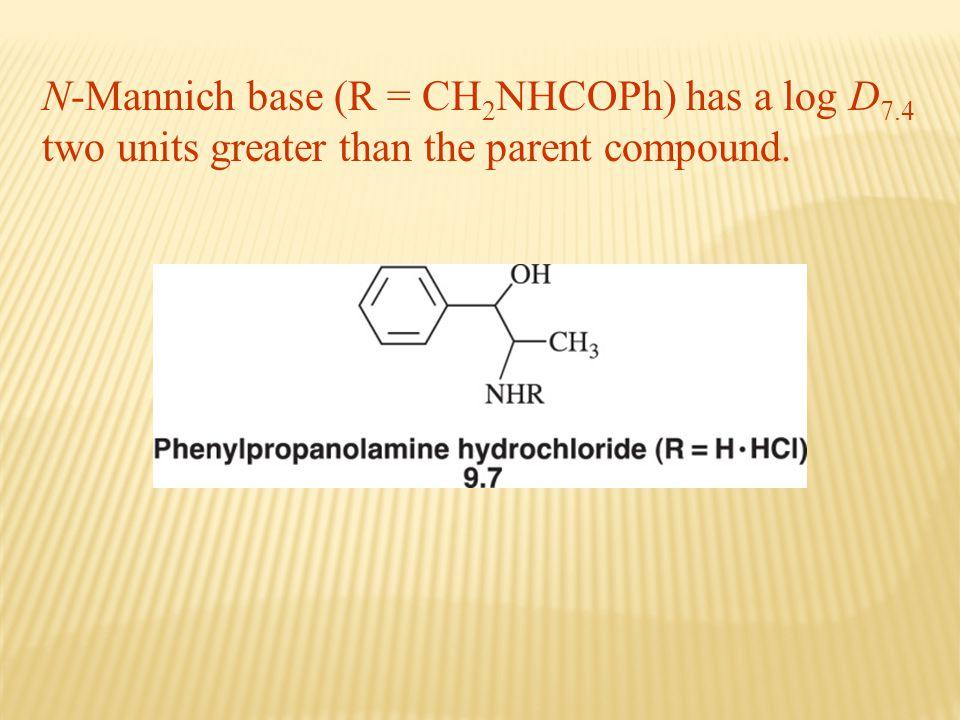 N-Mannich base (R = CH2NHCOPh) has a log D7
