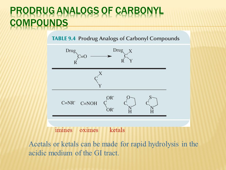 Prodrug Analogs of Carbonyl Compounds