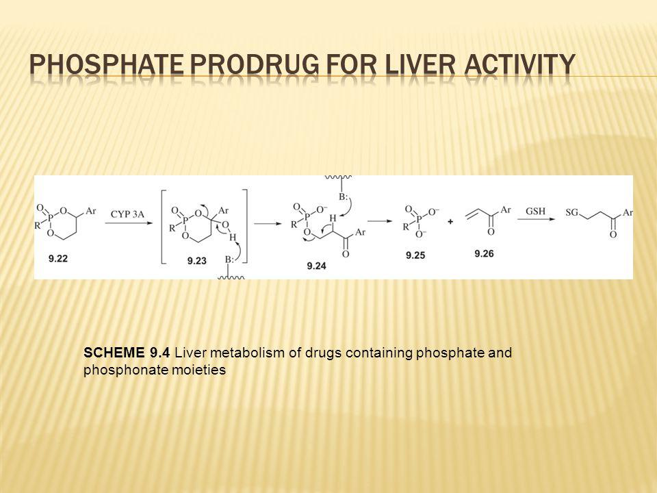 PHOSPHATE Prodrug for liver ACTIVITY