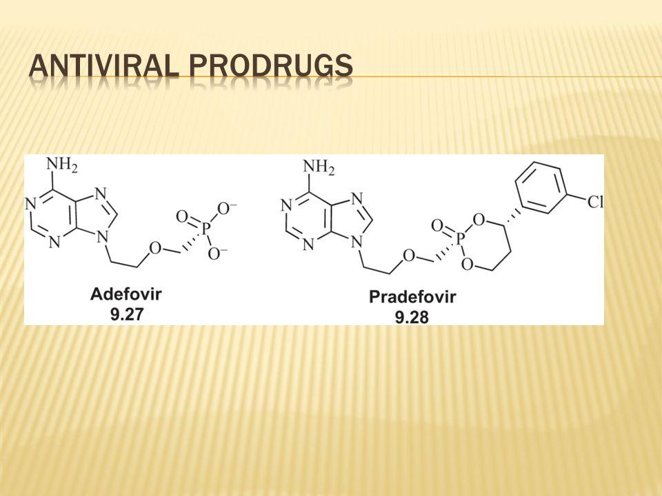 Antiviral PRODRUGS