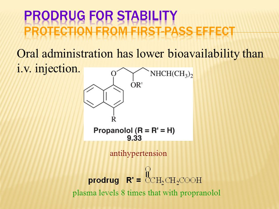 Prodrug for Stability protection from first-pass effect